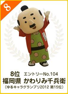 8位:福岡県 かわりみ千兵衛